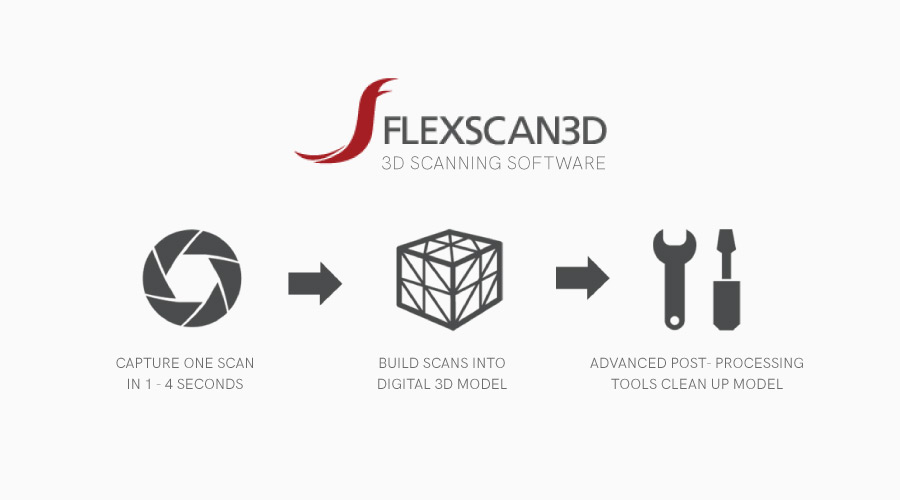 Macro 3D Scanner for 3D Scanning Small Objects - MechScan
